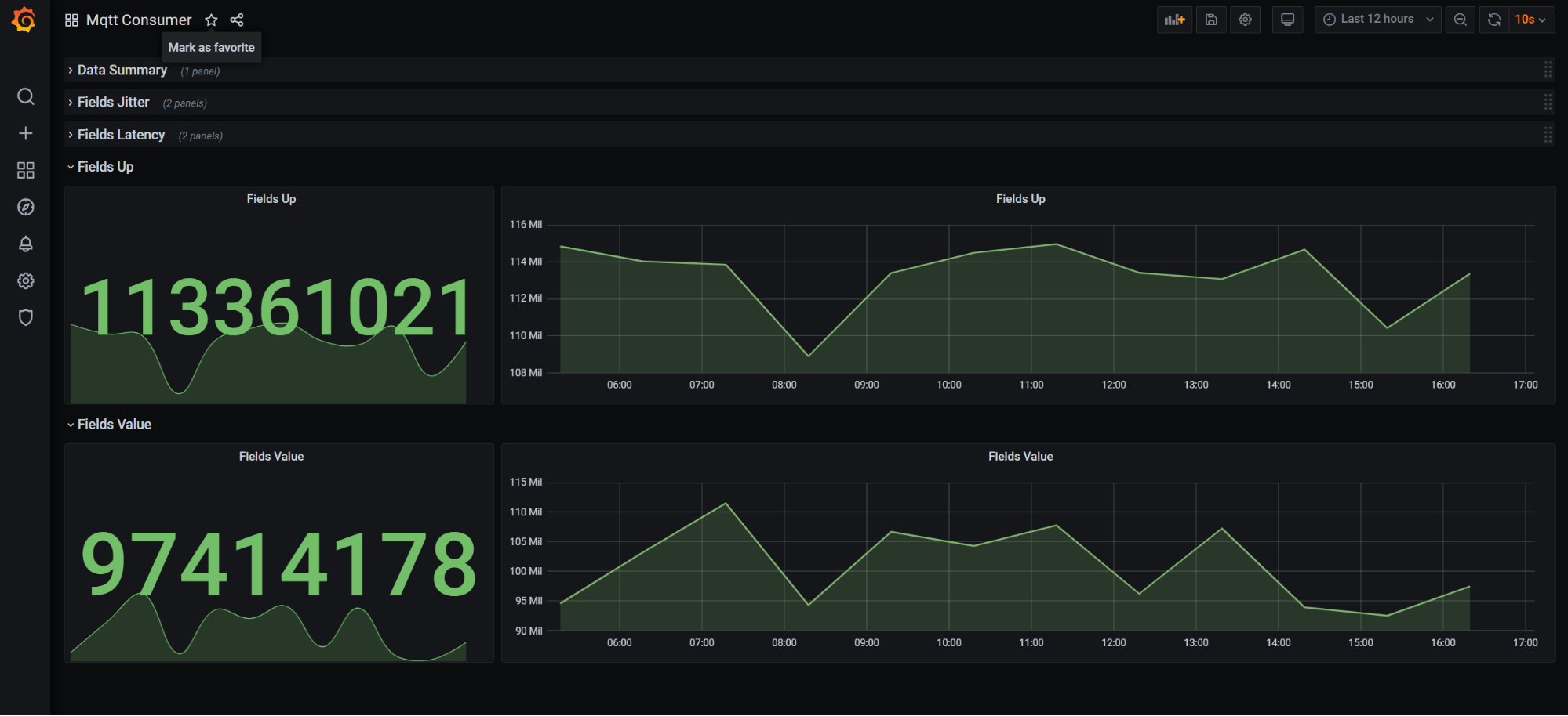 Here's the resulting dashboard in connect this block to my project